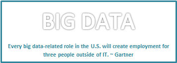 Facts About Big Data Jobs