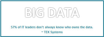 Big Data Challenges and Dilemmas