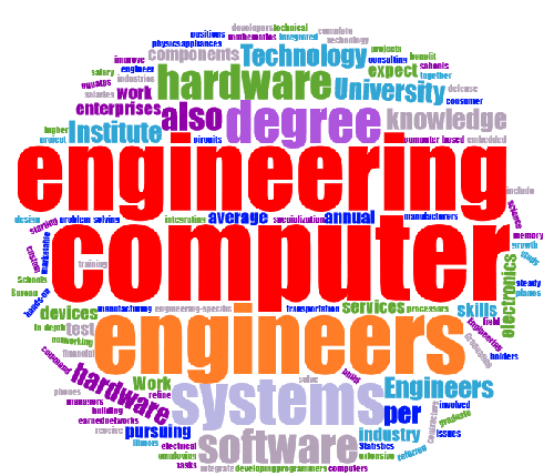 Computer Engineer Degree