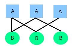 many to many entity relationship diagram