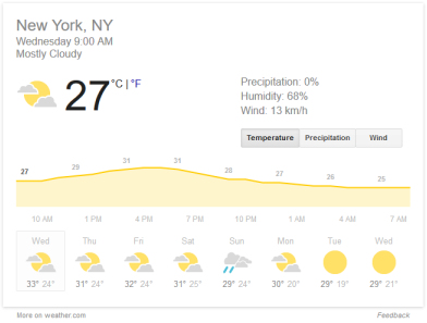 Google Shortcut - Weather