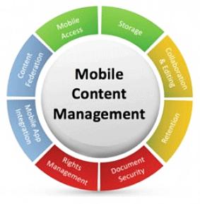 Mobile Content Management