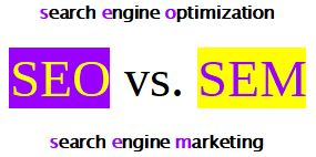 SEO SEM Difference