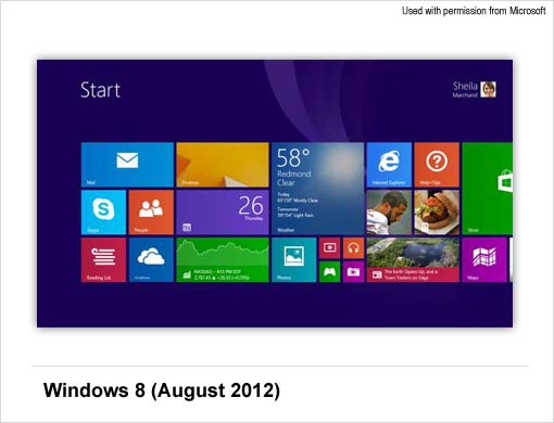 Windows OS - Windows 8