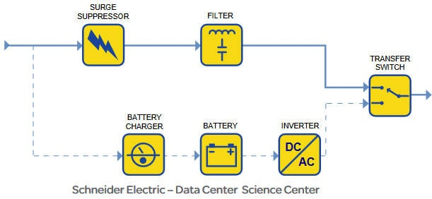 Standby Power System (SPS)