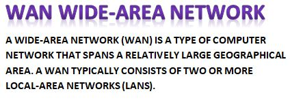 WAN definition