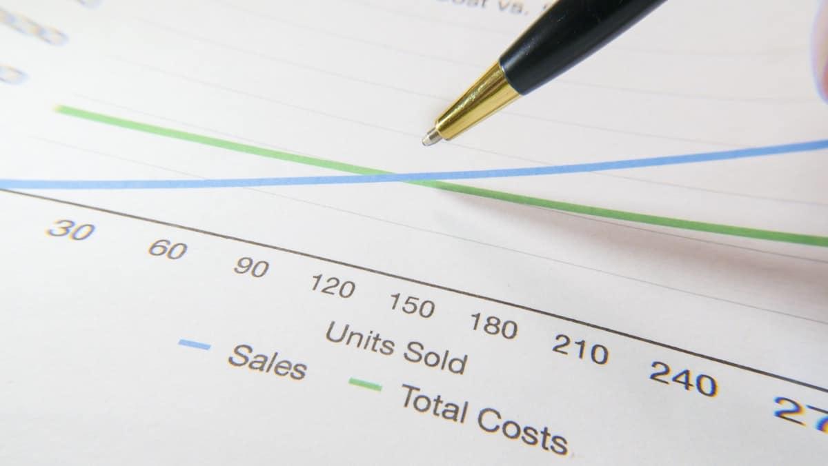 Graph illustrating gross revenue.