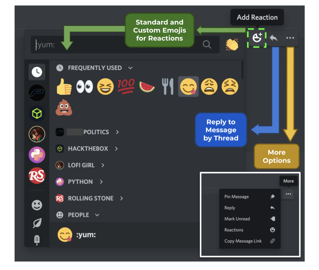 A graphic image showing the additional ways a user can react to a DM.