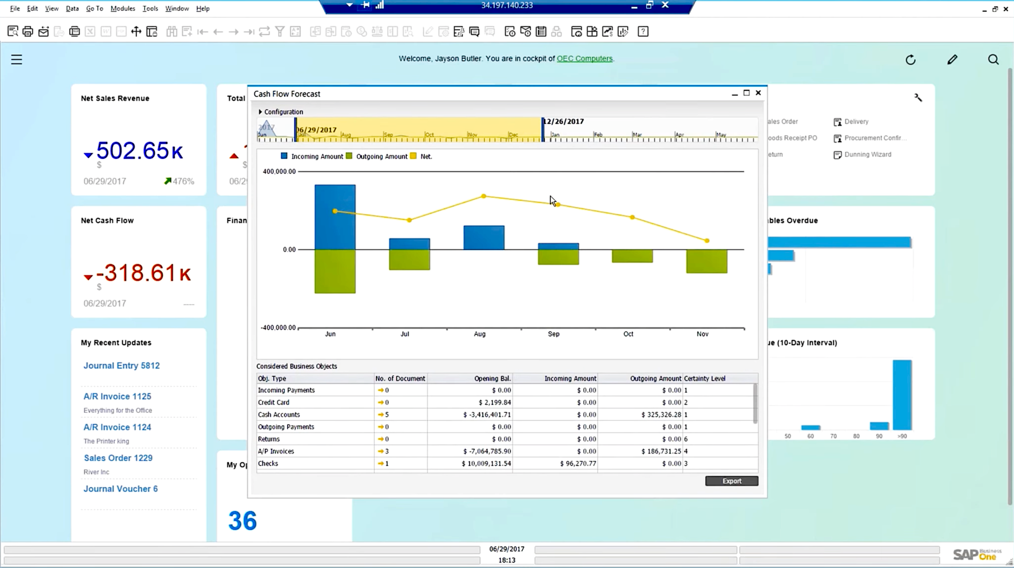 A look at SAP software for financial analysis and forecasting. Screenshot courtesy of SAP.