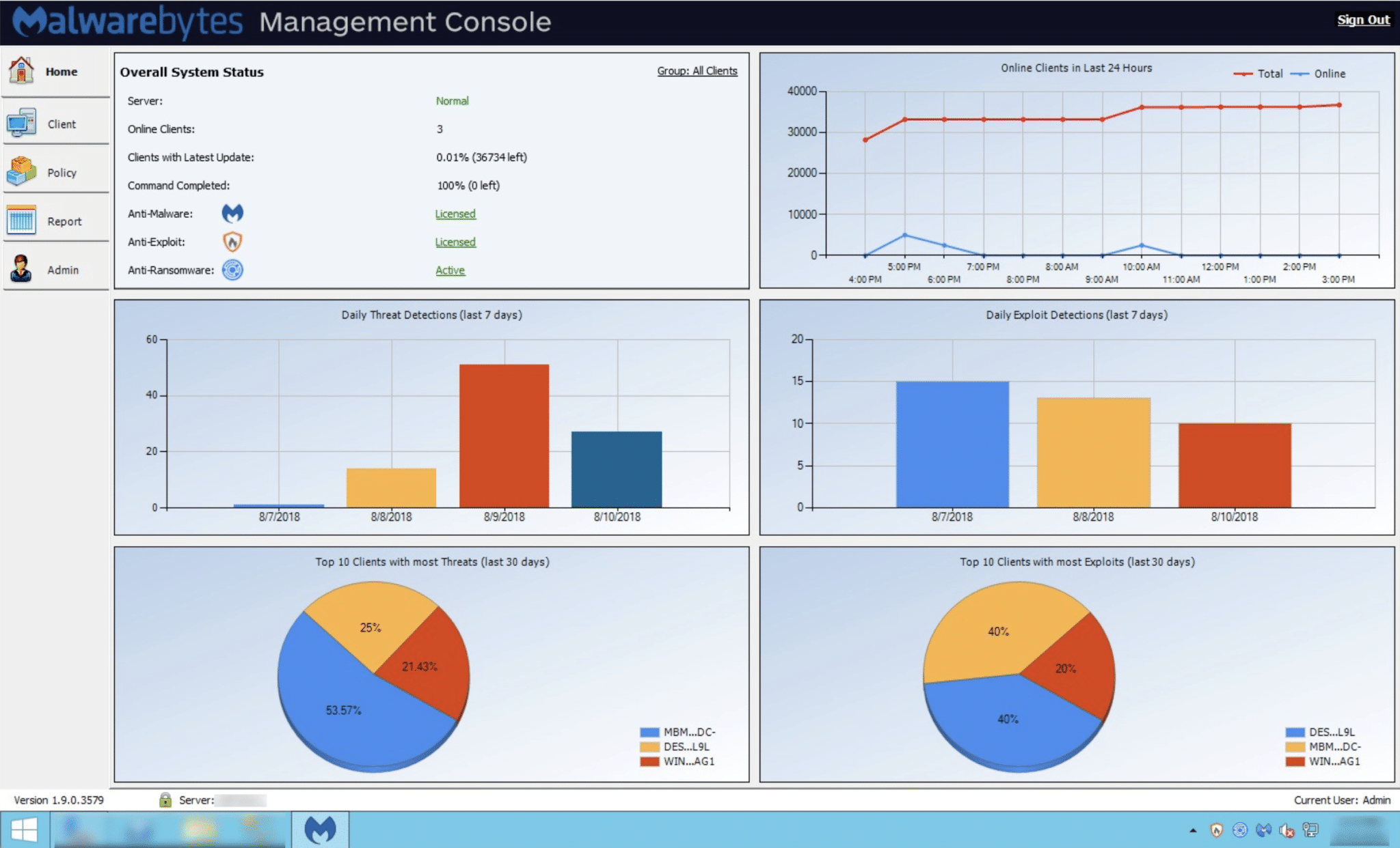 The on-premises management dashboard shows a high-level summary of deployed endpoints' status. Provided by Malwarebytes.