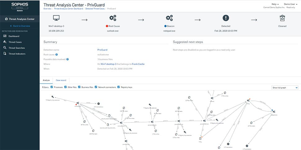 The Intercept X Endpoint threat analysis center enhances visibility by mapping out threats. Provided by Sophos.