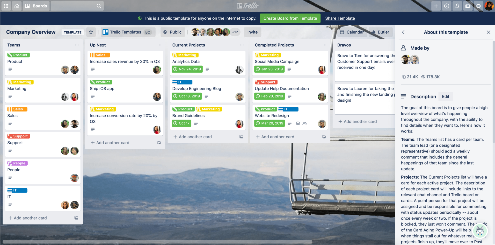 Together, cards combine to make overarching boards. Screenshot provided by Trello.